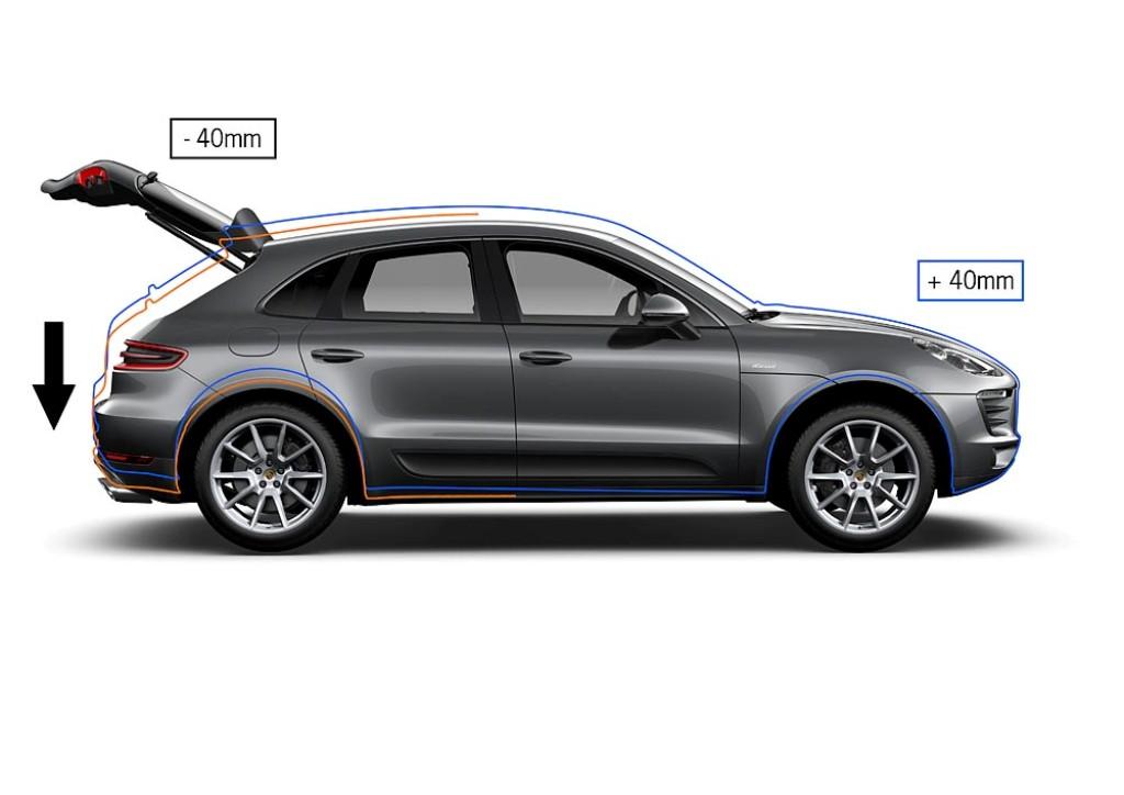 Altezze variabili per il SUV Macan