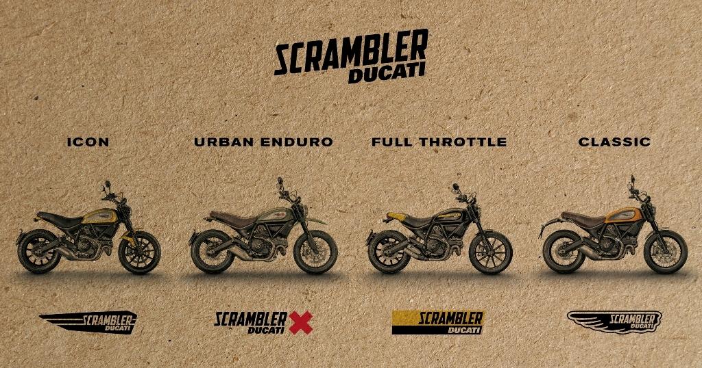 La famiglia Scrambler Ducati, a gennaio sarà disponibile la versione Icon