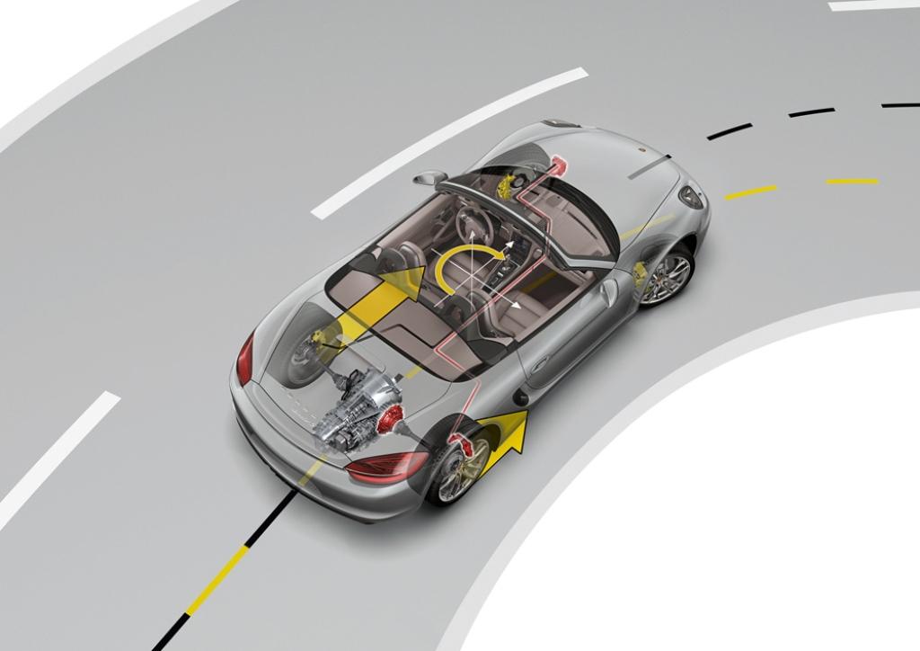 Il sistema PTV consente un maggior controllo vettura grazie all'input dei freni posteriori