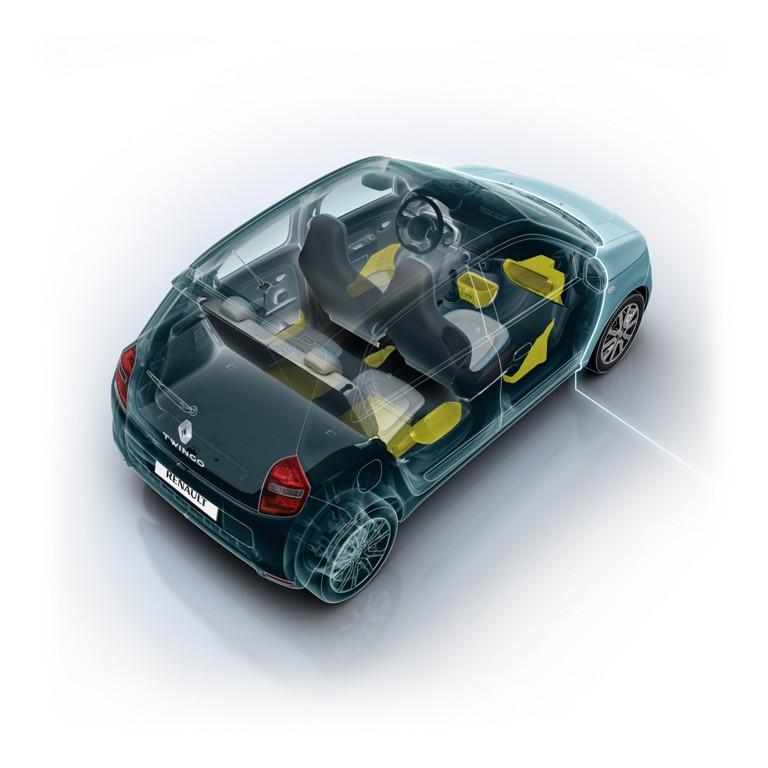 La capienza a 360° della Nuova Twingo Renault