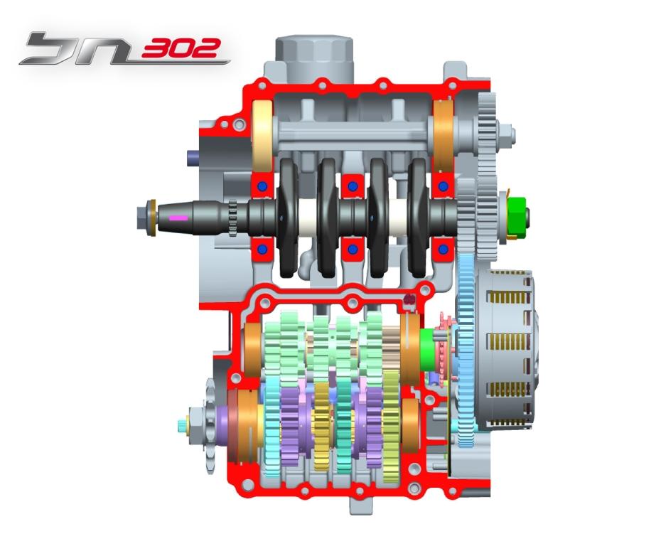 Benelli BN302, il bicilindrico da 300 cc raffreddato a liquido
