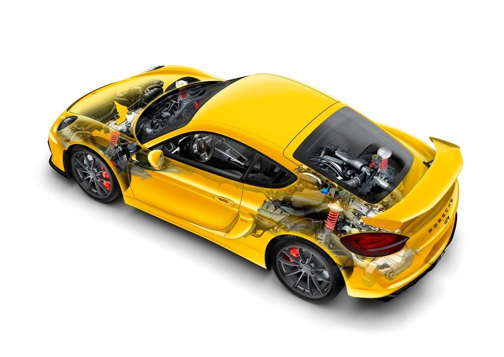 schema motore sospensioni Porsche Cayman GT4
