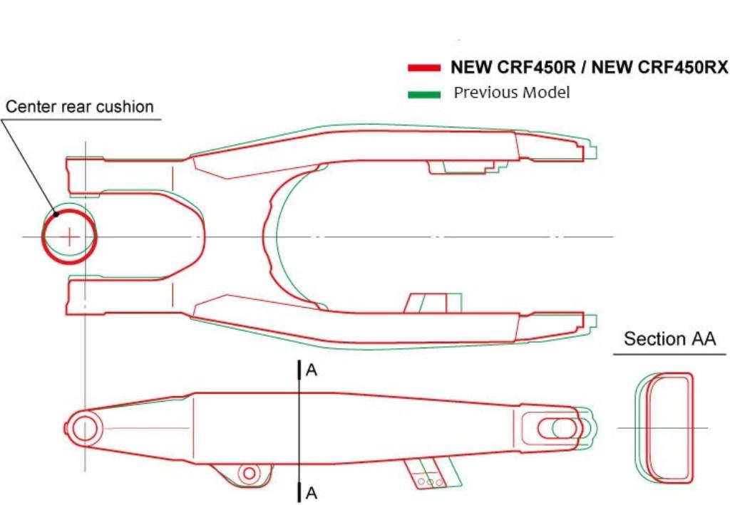 il forcellone della CRF450R/RX Honda 2017