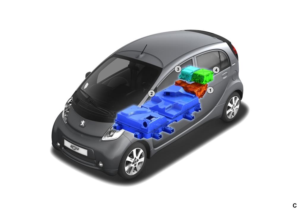 la sistemazione delle batterie sulla Ion