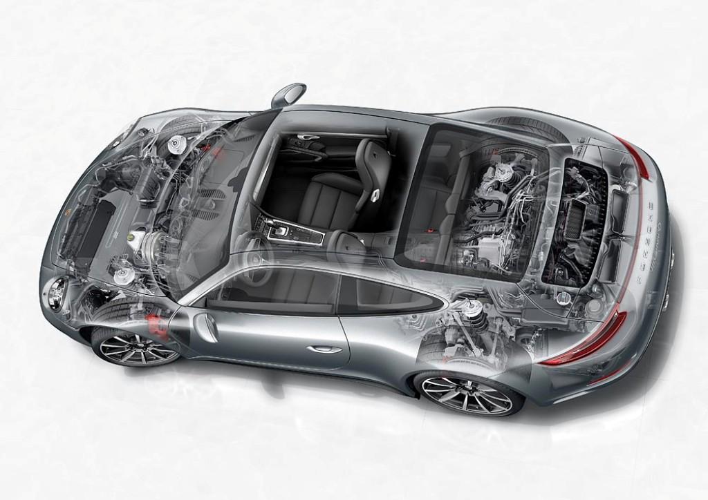 lo schema tecnico della Porsche Carrera 4S Cabrio