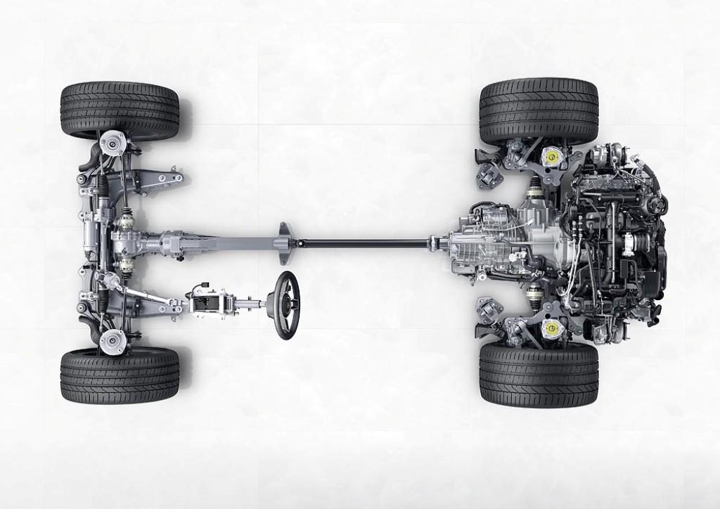 la trazione integrale della Carrera 4S Cabrio