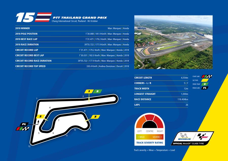 motogp2019-gp thailandia-performancemag.it