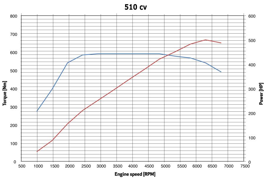 alfa-romeo-stelvio-quadrifoglio2020-performancemag.it